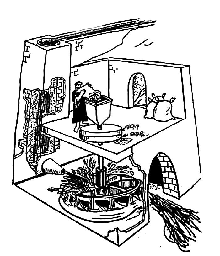 Пример мельницы с